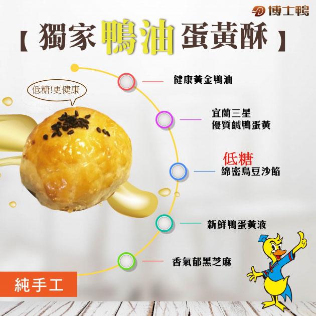 黃金鴨油蛋黃酥(8入禮盒)(預購中) 2